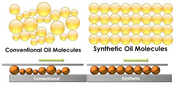 synthetic vs mineral oil